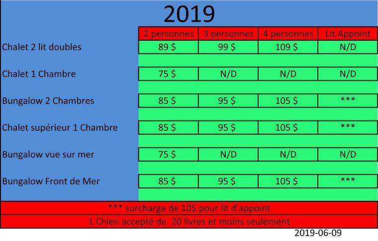 tarif 2019